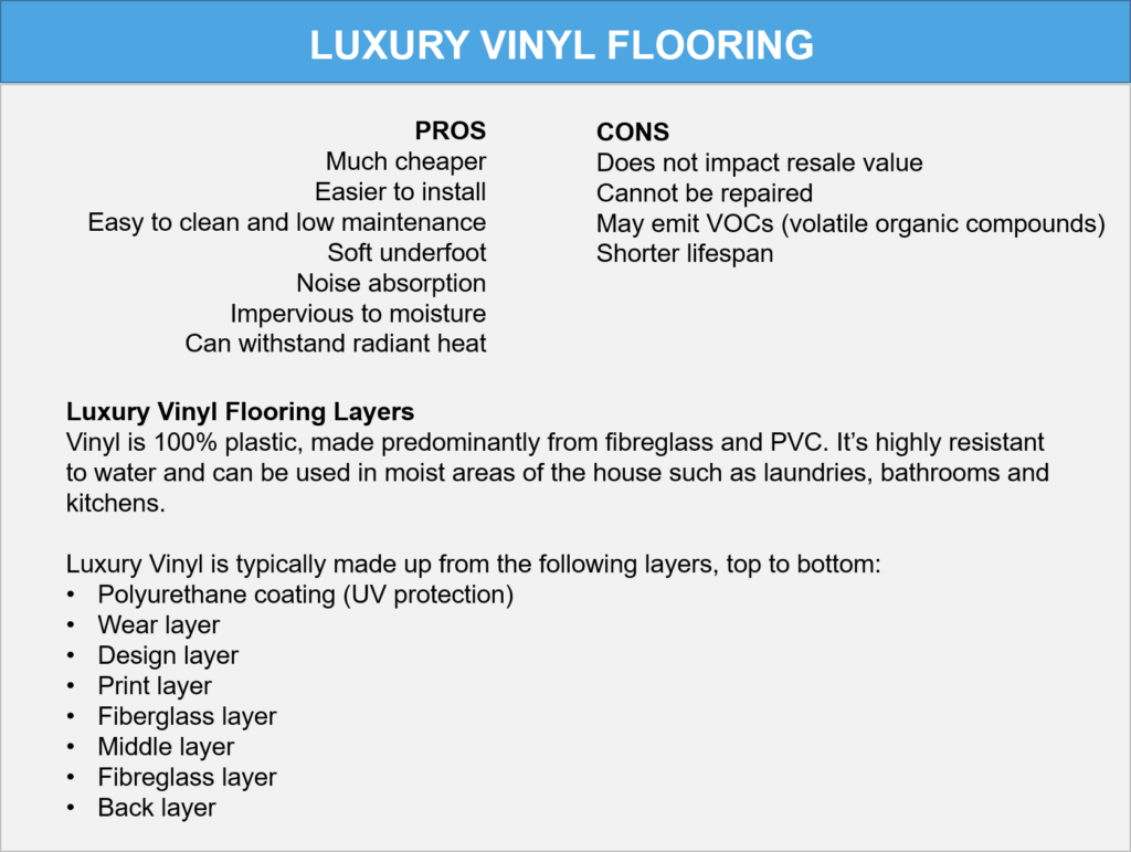 What Is The Difference Between Luxury Vinyl And Laminate Flooring Jupps Floor Coverings