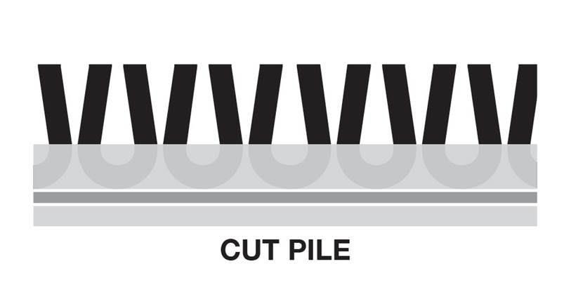 Cut Pile Carpet Type