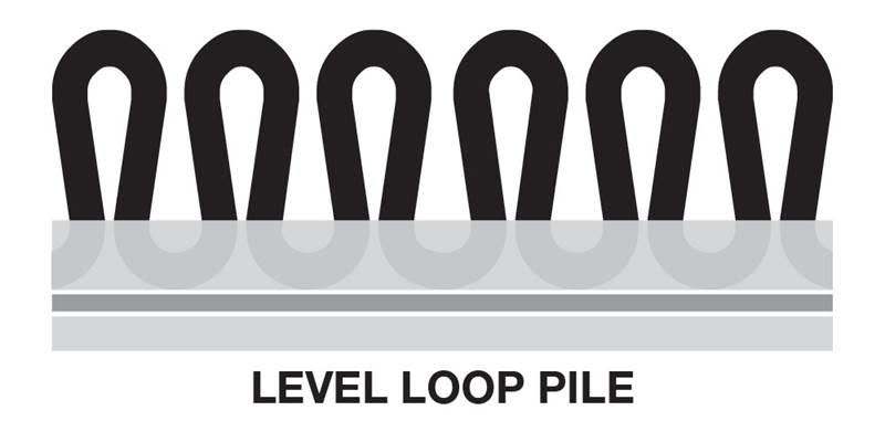 Loop Pile Carpet Type